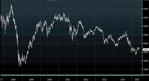 Bloomberg XC