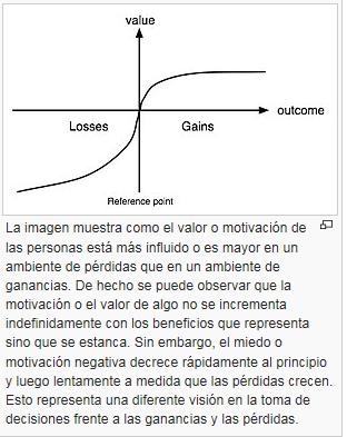 Teoría Clásica de Estimación del Beneficio
